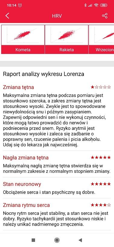Opaska analiza wykresu Lorentza