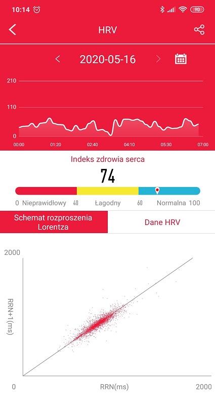 Opaska z analizą HRV